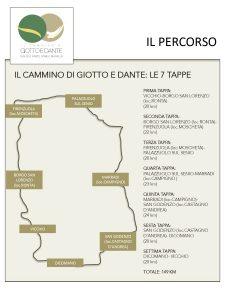 """""""Il cammino di Dante e Giotto"""" muove i primi passi in accordo con l'Unione dei Comuni"""